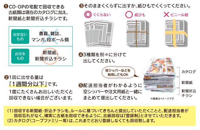 koshikaisyuu-rule
