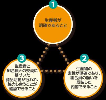 sachoku-sangensoku_sec01