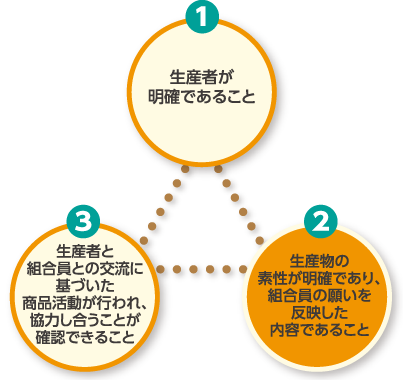 sachoku-sangensoku_sec02