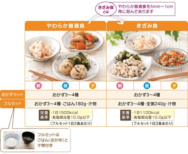 delivery_kaigo_201903-01