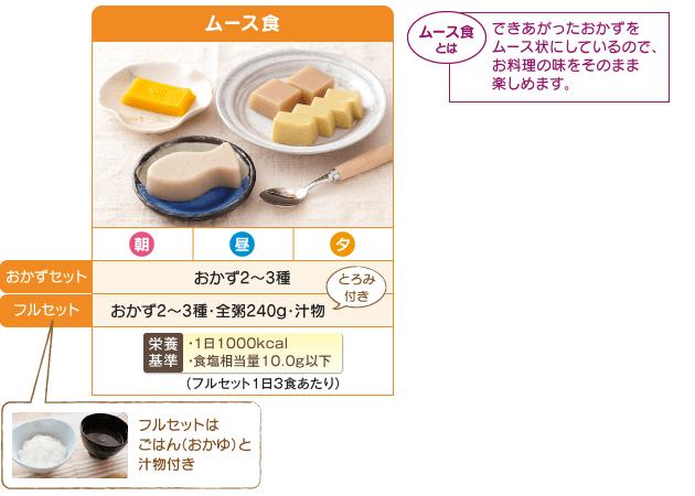 delivery_kaigo_201903-02