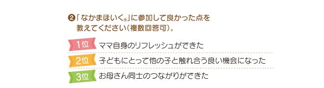 nakamahoiku_enquete_02