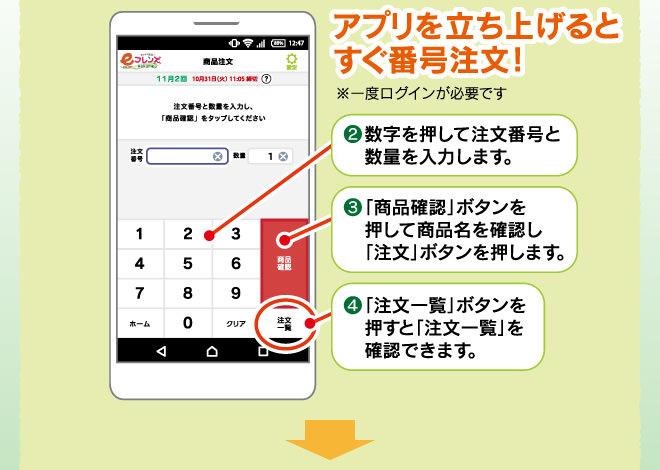 アプリを立ち上げるとすぐ番号注文!