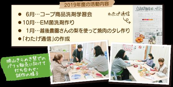 パプリカの会 2019年度の活動内容