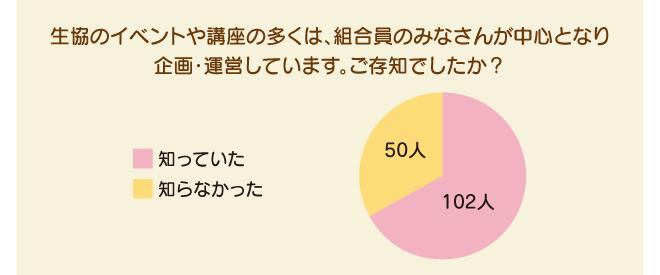 kumikatsu2019_03