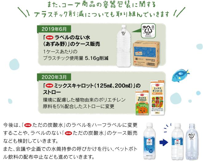 コープ商品の容器包装に関するプラスチック削減についても取り組んでいきます