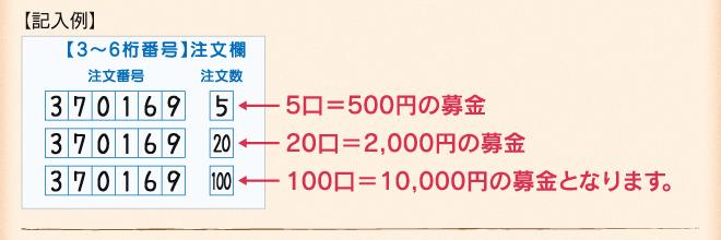 東日本大震災支援活動 募金受付番号 370169