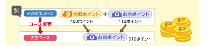 bonusPoint_10