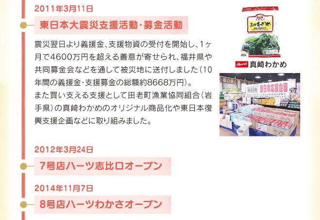 東日本大震災支援活動・募金活動