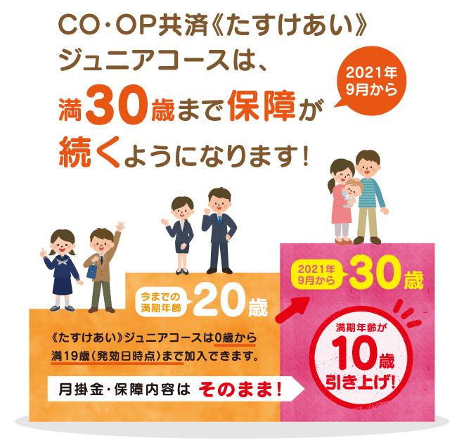 CO・OP共済《たすけあい》ジュニアコースは、満30歳まで保障が続くようになります!